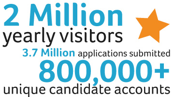 2 Million yearly visitors 3.7 Million applications submitted 800,000 unique candidate accounts